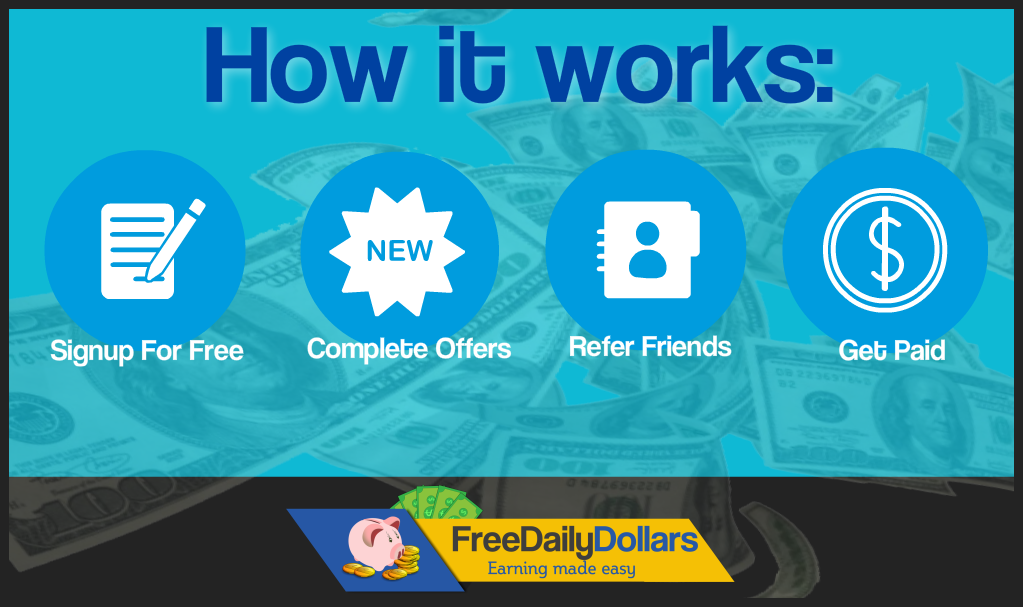 free daily dollars